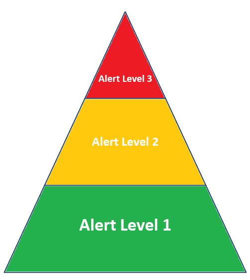 Aveley-Pyramid